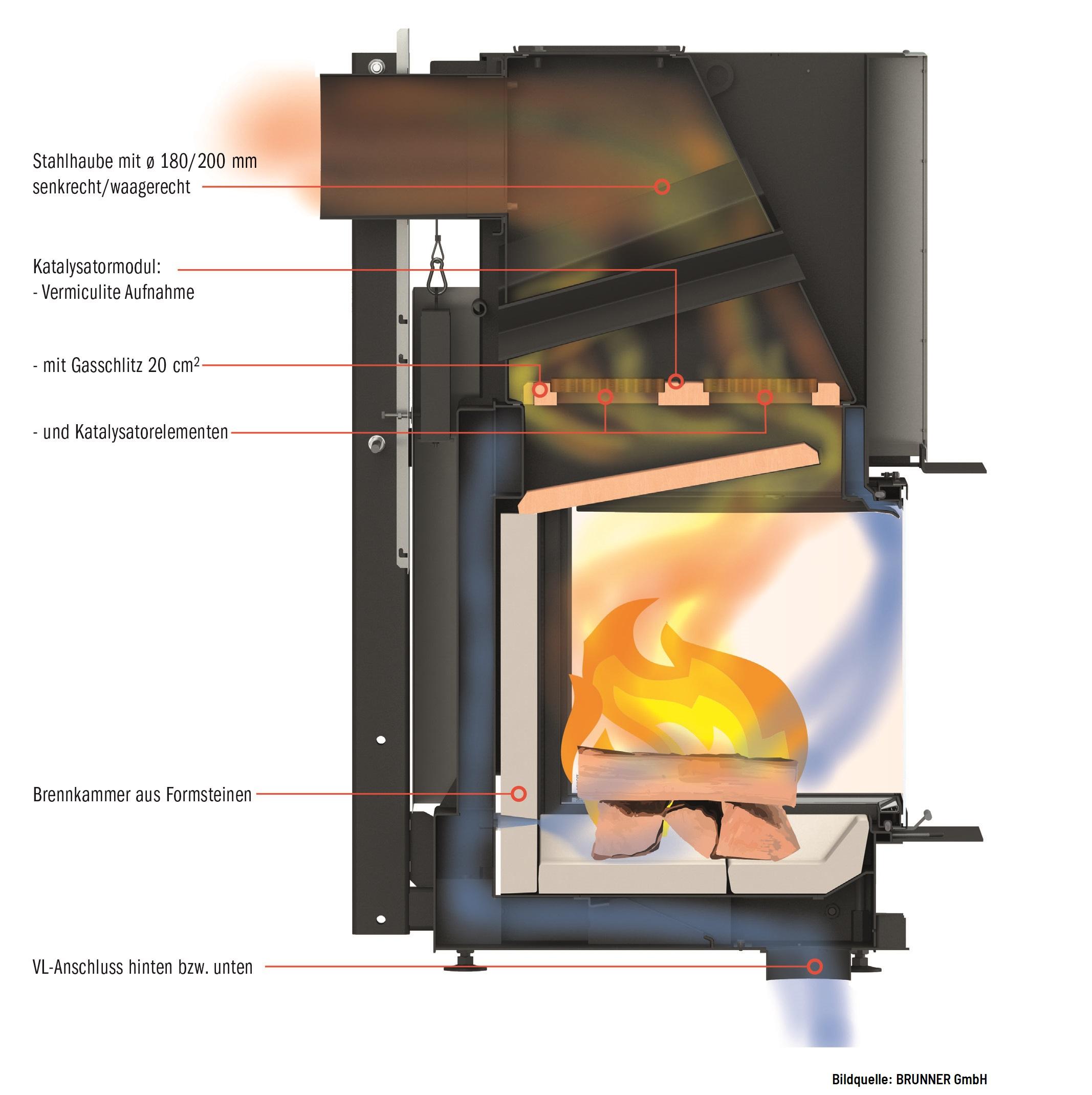 Einbau von BLUE FIRE Katalysator in die Feuerungsanlage